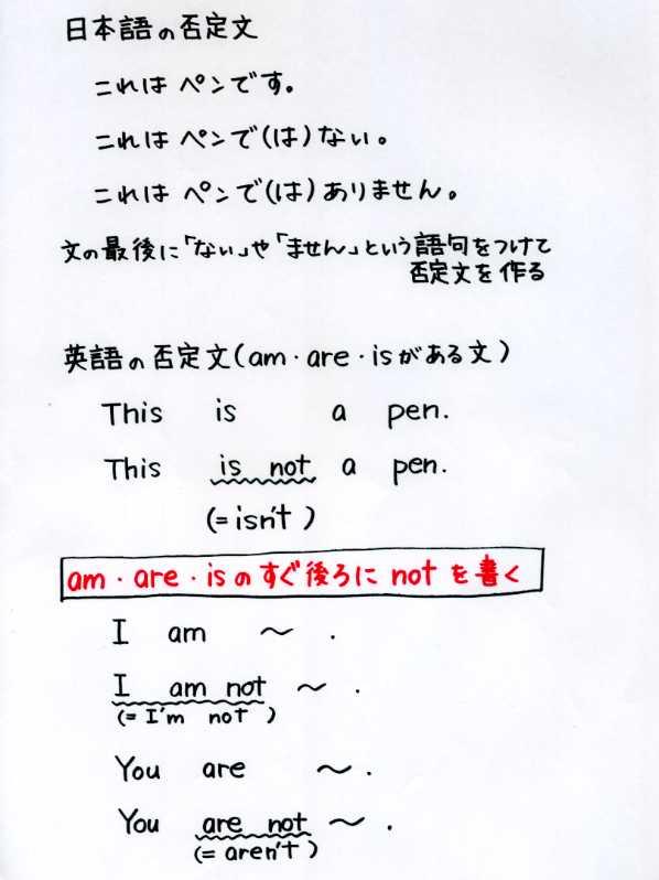 日本語と英語の否定文 : 中学 プリント 無料 : プリント